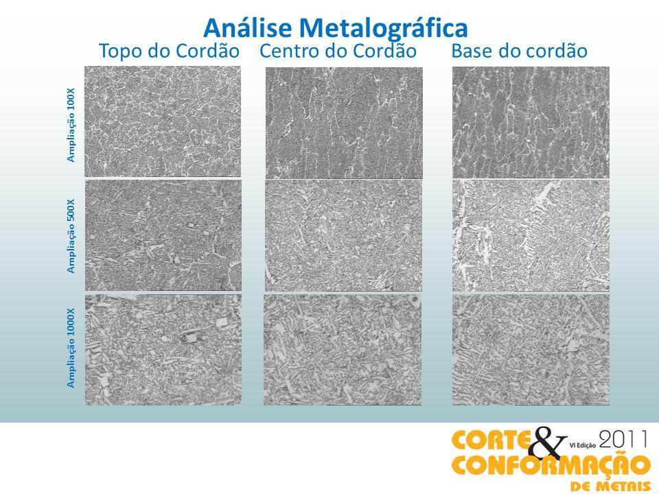 Análise Metalográfica Ampliação 1000X Ampliação 500X Ampliação 100X Topo do Cordão Centro do Cordão Base do cordão