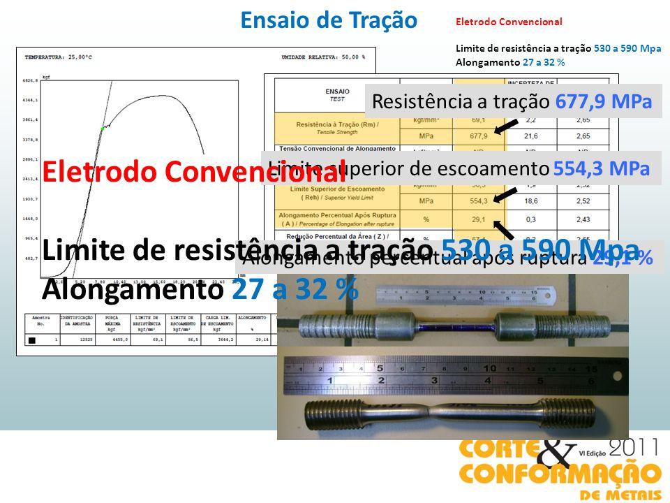 Ensaio de Tração Resistência a tração 677,9 MPa Limite superior de escoamento 554,3 MPa Alongamento percentual após ruptura 29,1 % Eletrodo Convencion