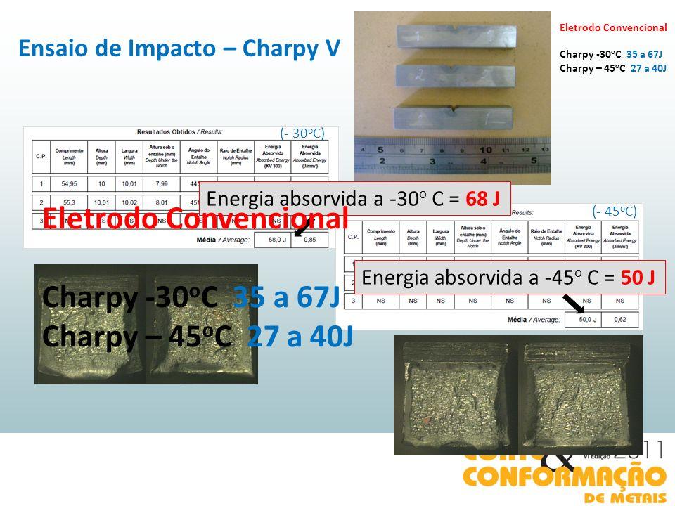 Ensaio de Impacto – Charpy V (- 30 o C) (- 45 o C) Energia absorvida a -30 o C = 68 J Energia absorvida a -45 o C = 50 J Eletrodo Convencional Charpy -30 o C 35 a 67J Charpy – 45 o C 27 a 40J Eletrodo Convencional Charpy -30 o C 35 a 67J Charpy – 45 o C 27 a 40J