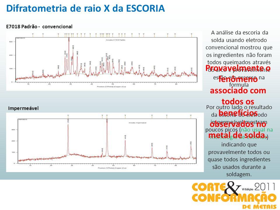 Difratometria de raio X da ESCORIA E7018 Padrão - convencional Impermeável A análise da escoria da solda usando eletrodo convencional mostrou que os i