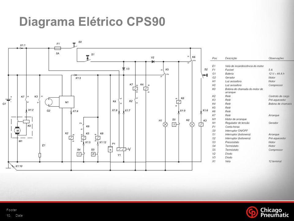 10. Footer Date Diagrama Elétrico CPS90