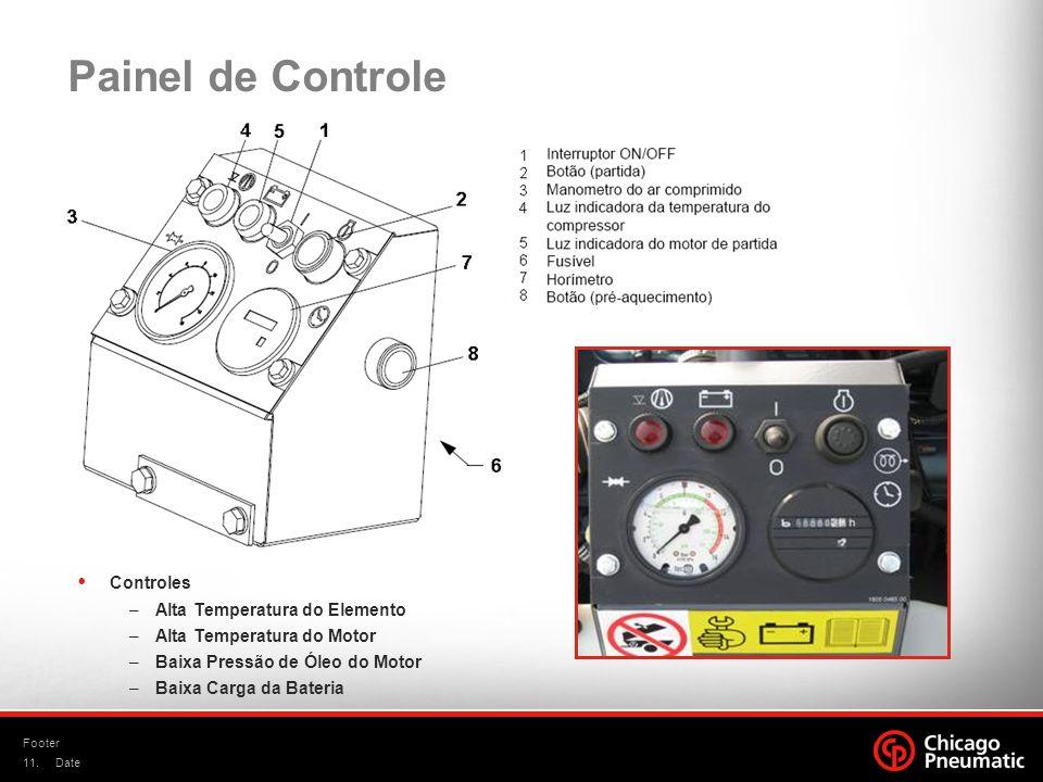 11. Footer Date Painel de Controle Controles –Alta Temperatura do Elemento –Alta Temperatura do Motor –Baixa Pressão de Óleo do Motor –Baixa Carga da