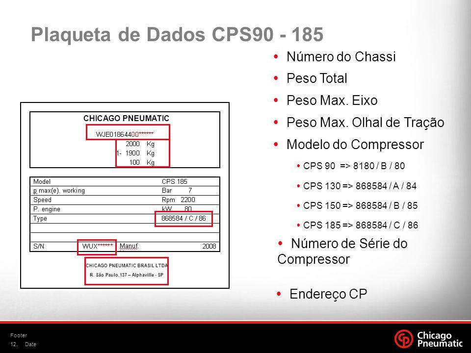 12. Footer Date Plaqueta de Dados CPS90 - 185 Peso Total Peso Max. Eixo Peso Max. Olhal de Tração Número de Série do Compressor Número do Chassi Model