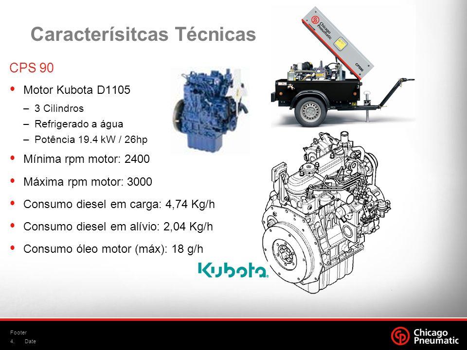 4. Footer Date Caracterísitcas Técnicas CPS 90 Motor Kubota D1105 –3 Cilindros –Refrigerado a água –Potência 19.4 kW / 26hp Mínima rpm motor: 2400 Máx