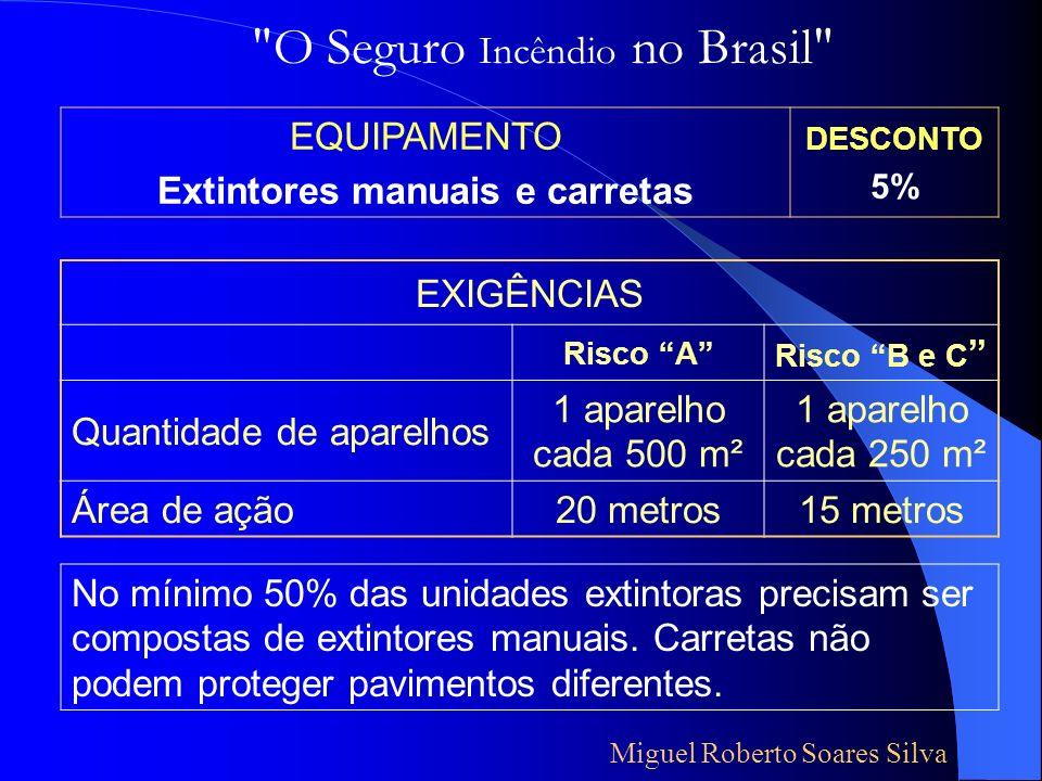EXIGÊNCIAS Risco A Risco B e C Quantidade de aparelhos 1 aparelho cada 500 m² 1 aparelho cada 250 m² Área de ação20 metros15 metros No mínimo 50% das unidades extintoras precisam ser compostas de extintores manuais.