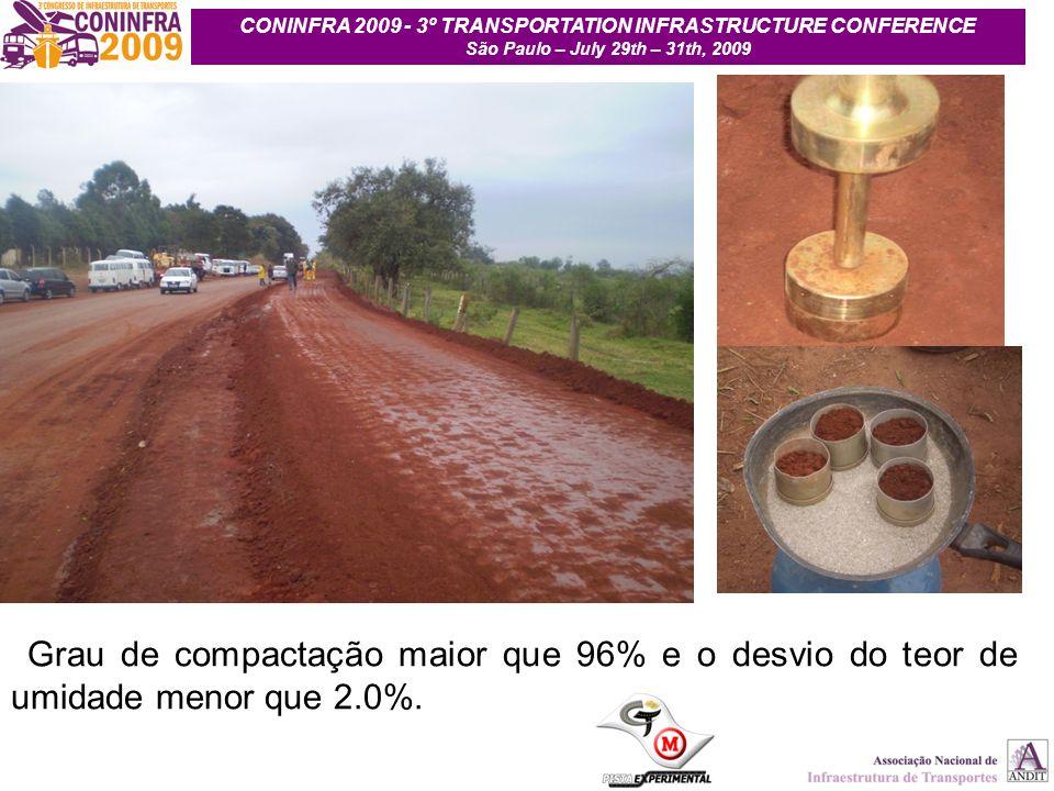 18 Grau de compactação maior que 96% e o desvio do teor de umidade menor que 2.0%. CONINFRA 2009 - 3º TRANSPORTATION INFRASTRUCTURE CONFERENCE São Pau