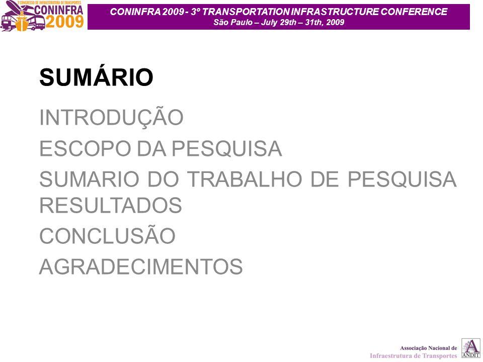 SUMÁRIO INTRODUÇÃO ESCOPO DA PESQUISA SUMARIO DO TRABALHO DE PESQUISA RESULTADOS CONCLUSÃO AGRADECIMENTOS CONINFRA 2009 - 3º TRANSPORTATION INFRASTRUC