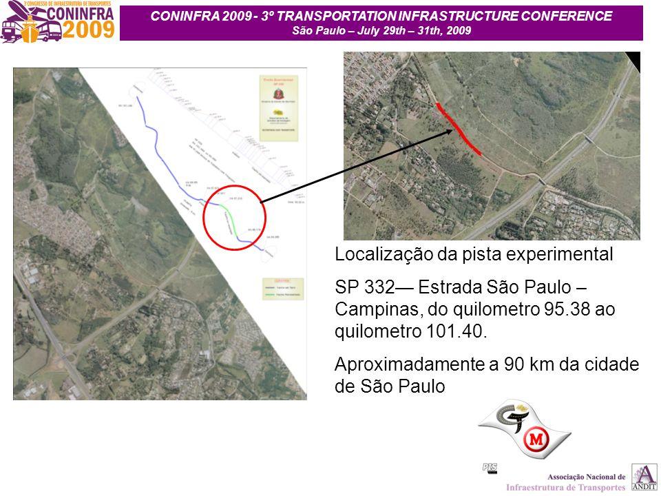 Localização da pista experimental SP 332 Estrada São Paulo – Campinas, do quilometro 95.38 ao quilometro 101.40. Aproximadamente a 90 km da cidade de