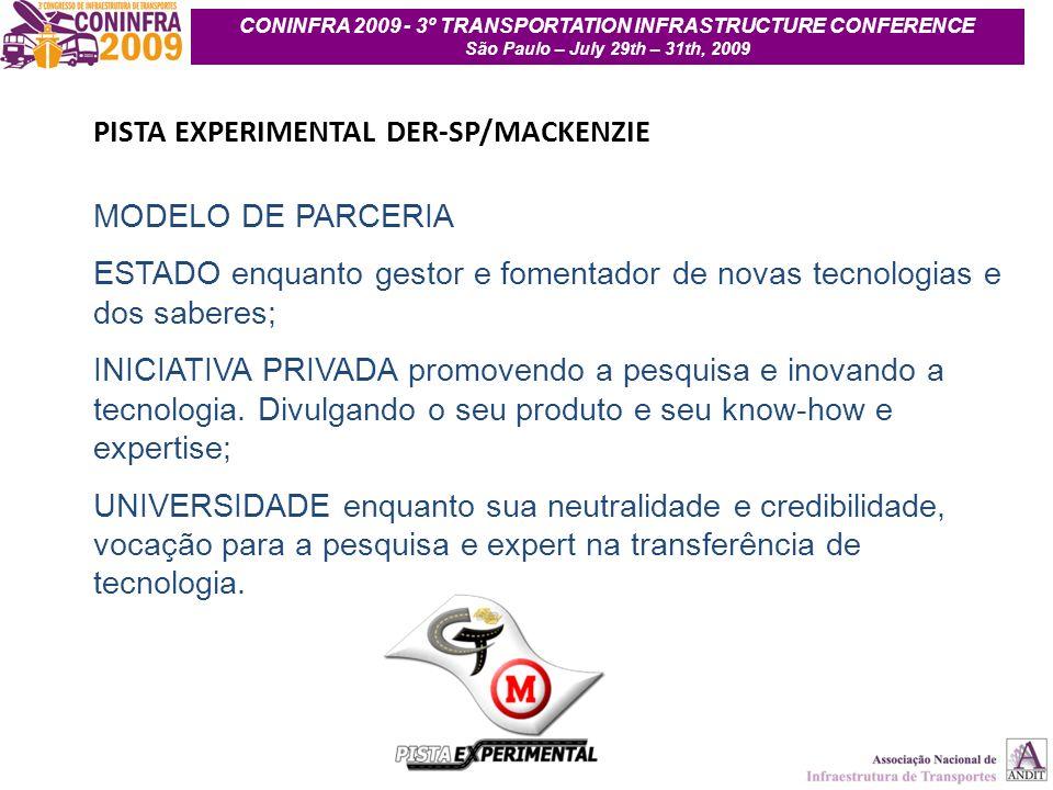 5 PISTA EXPERIMENTAL DER-SP/MACKENZIE MODELO DE PARCERIA ESTADO enquanto gestor e fomentador de novas tecnologias e dos saberes; INICIATIVA PRIVADA pr