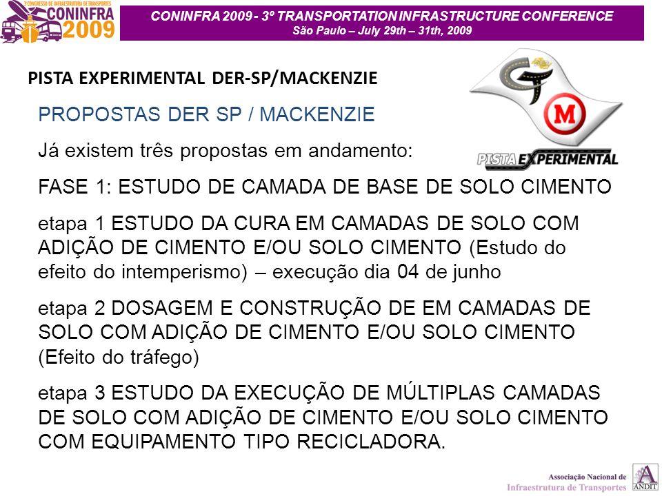 6 CONINFRA 2009 - 3º TRANSPORTATION INFRASTRUCTURE CONFERENCE São Paulo – July 29th – 31th, 2009 PISTA EXPERIMENTAL DER-SP/MACKENZIE PROPOSTAS DER SP