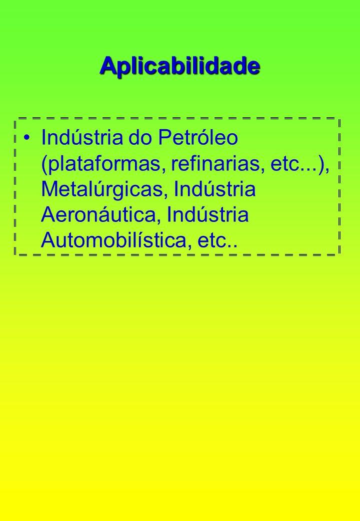 Aplicabilidade Indústria do Petróleo (plataformas, refinarias, etc...), Metalúrgicas, Indústria Aeronáutica, Indústria Automobilística, etc..