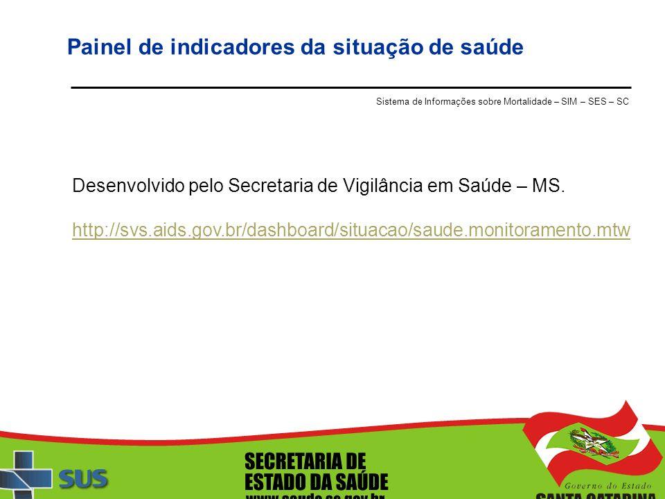 Painel de indicadores da situação de saúde Sistema de Informações sobre Mortalidade – SIM – SES – SC Desenvolvido pelo Secretaria de Vigilância em Saú