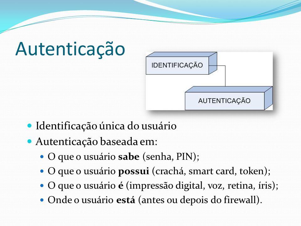 Autenticação Identificação única do usuário Autenticação baseada em: O que o usuário sabe (senha, PIN); O que o usuário possui (crachá, smart card, token); O que o usuário é (impressão digital, voz, retina, íris); Onde o usuário está (antes ou depois do firewall).