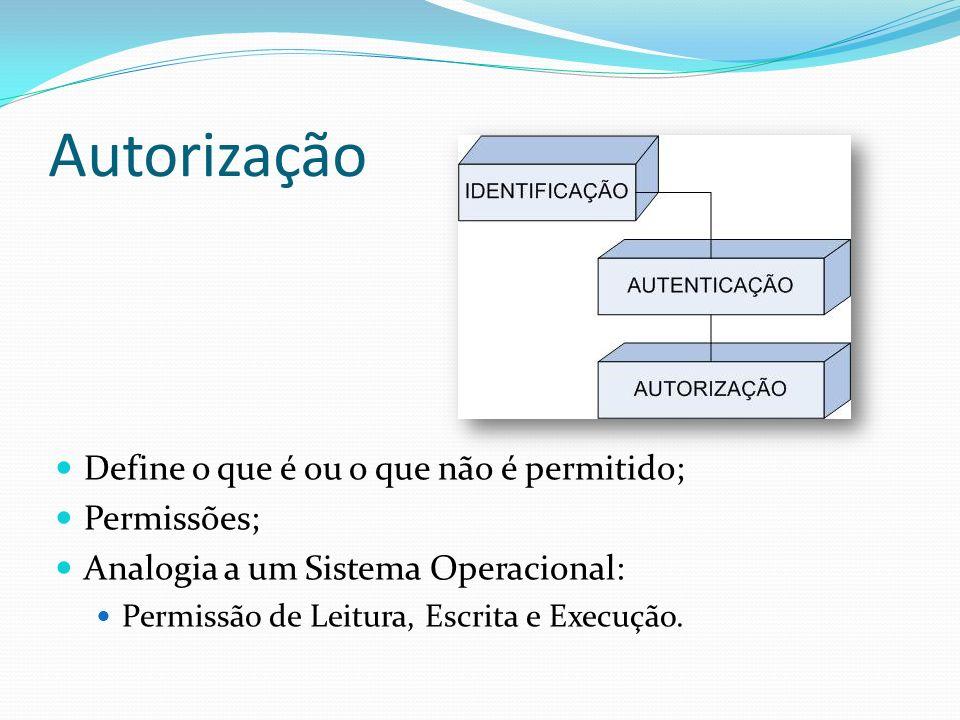 Autorização Define o que é ou o que não é permitido; Permissões; Analogia a um Sistema Operacional: Permissão de Leitura, Escrita e Execução.
