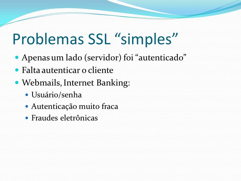 Problemas SSL simples Apenas um lado (servidor) foi autenticado Falta autenticar o cliente Webmails, Internet Banking: Usuário/senha Autenticação muit