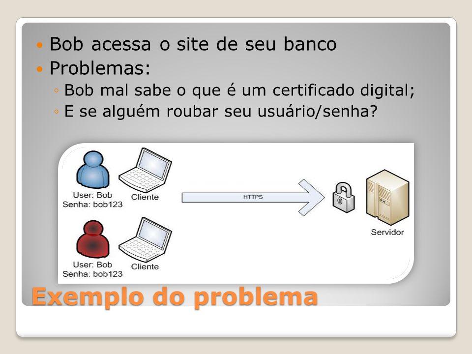 Exemplo do problema Bob acessa o site de seu banco Problemas: Bob mal sabe o que é um certificado digital; E se alguém roubar seu usuário/senha?