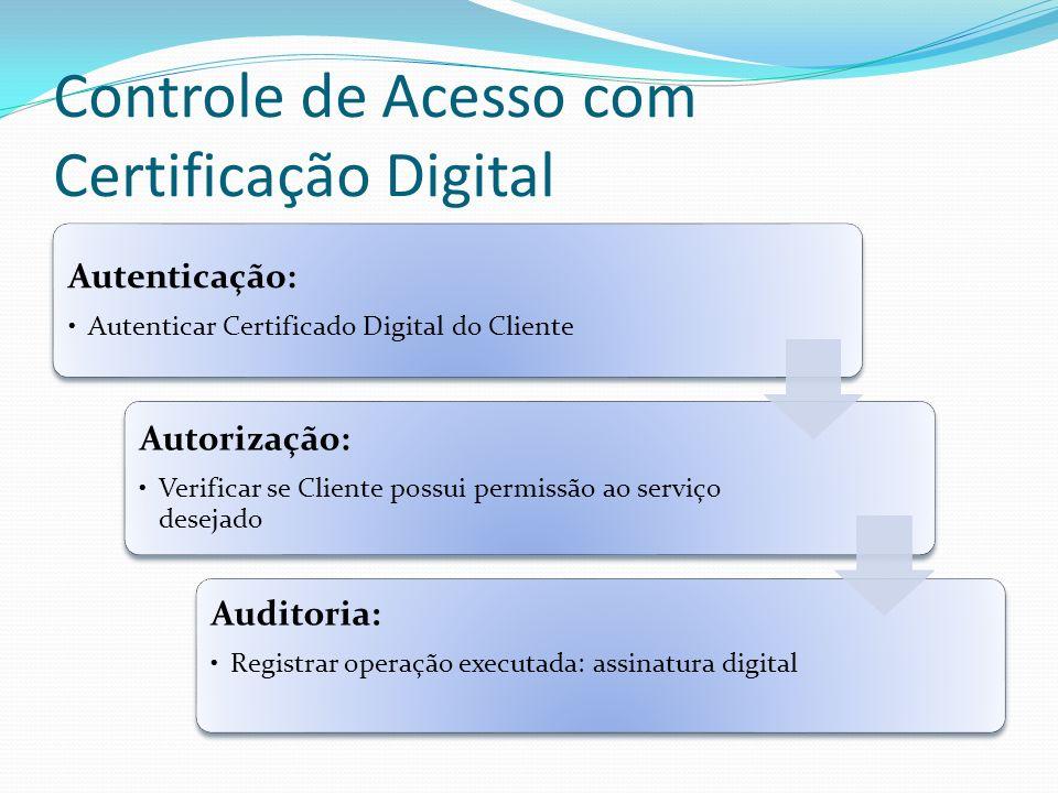 Controle de Acesso com Certificação Digital Autenticação: Autenticar Certificado Digital do Cliente Autorização: Verificar se Cliente possui permissão ao serviço desejado Auditoria: Registrar operação executada: assinatura digital