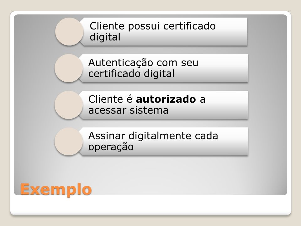 Exemplo Cliente possui certificado digital Autenticação com seu certificado digital Cliente é autorizado a acessar sistema Assinar digitalmente cada operação