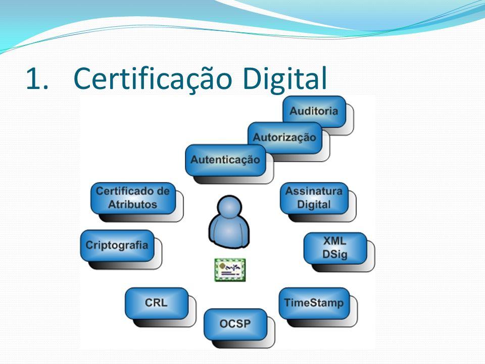 Auditoria Registrar operações e atividades realizadas; Deve associar a ação a um usuário; Logs, evidências, Assinatura Digital.