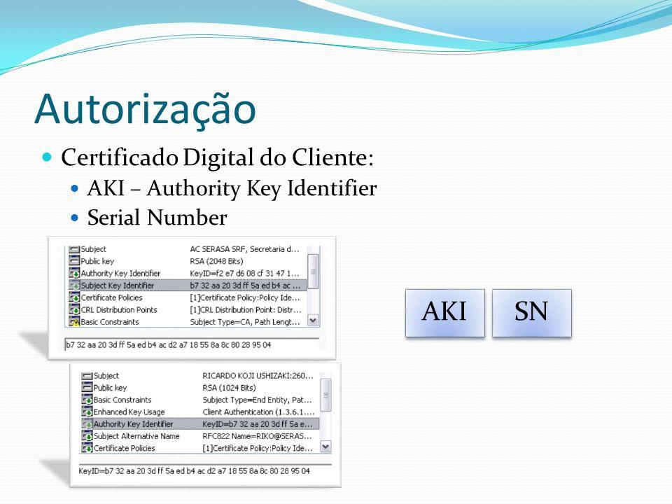 Autorização Certificado Digital do Cliente: AKI – Authority Key Identifier Serial Number AKISN