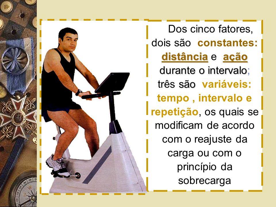 distânciaação durante o intervalo são Dos cinco fatores, dois são constantes: distância e ação durante o intervalo; três são variáveis: tempo, interva