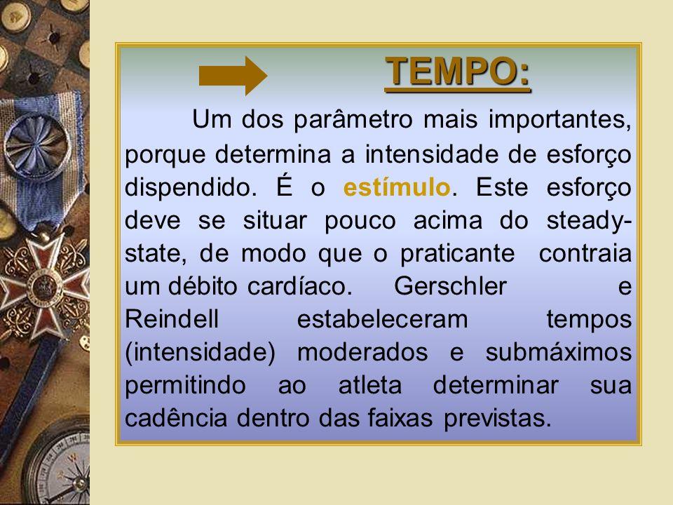 TEMPO: TEMPO: Um dos parâmetro mais importantes, porque determina a intensidade de esforço dispendido. É o estímulo. Este esforço deve se situar pouco