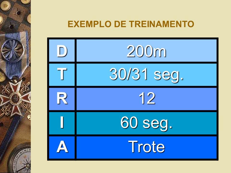 D200m T 30/31 seg. R12 I 60 seg. ATrote EXEMPLO DE TREINAMENTO