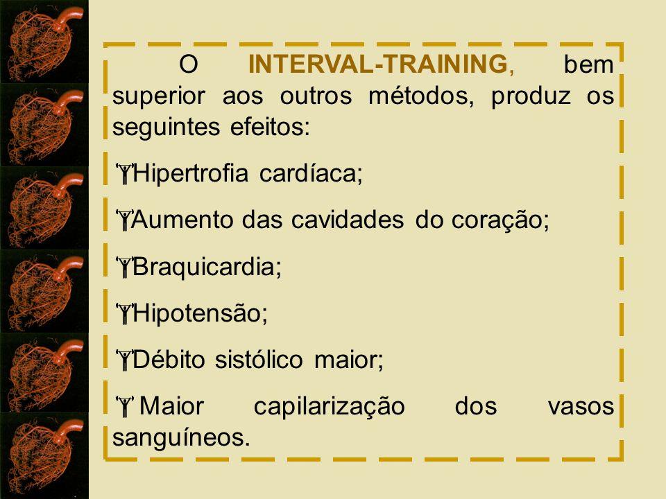 O INTERVAL-TRAINING, bem superior aos outros métodos, produz os seguintes efeitos: Hipertrofia cardíaca; Aumento das cavidades do coração; Braquicardi