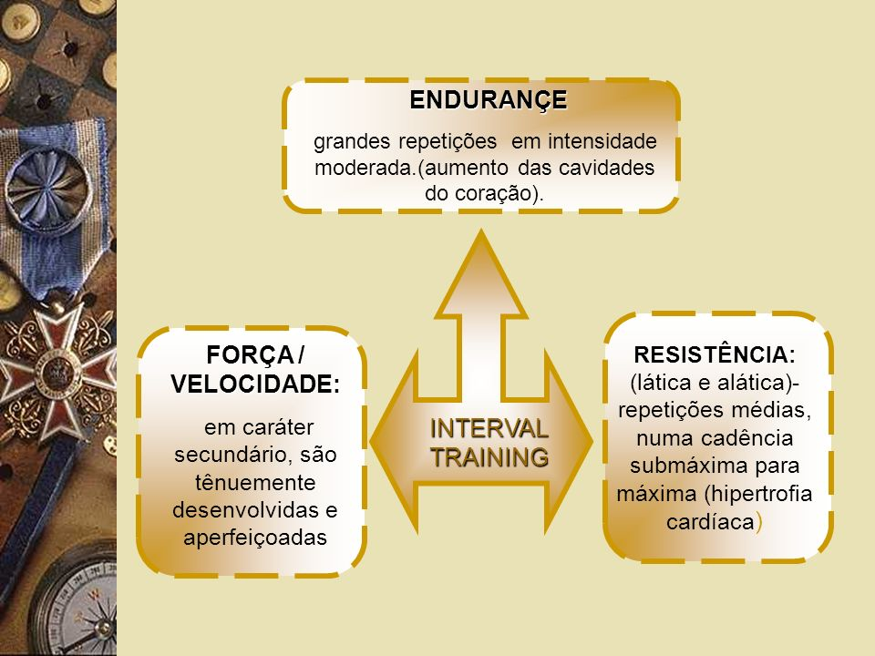 ENDURANÇE ENDURANÇE grandes repetições em intensidade moderada.(aumento das cavidades do coração). RESISTÊNCIA: RESISTÊNCIA: (lática e alática)- repet