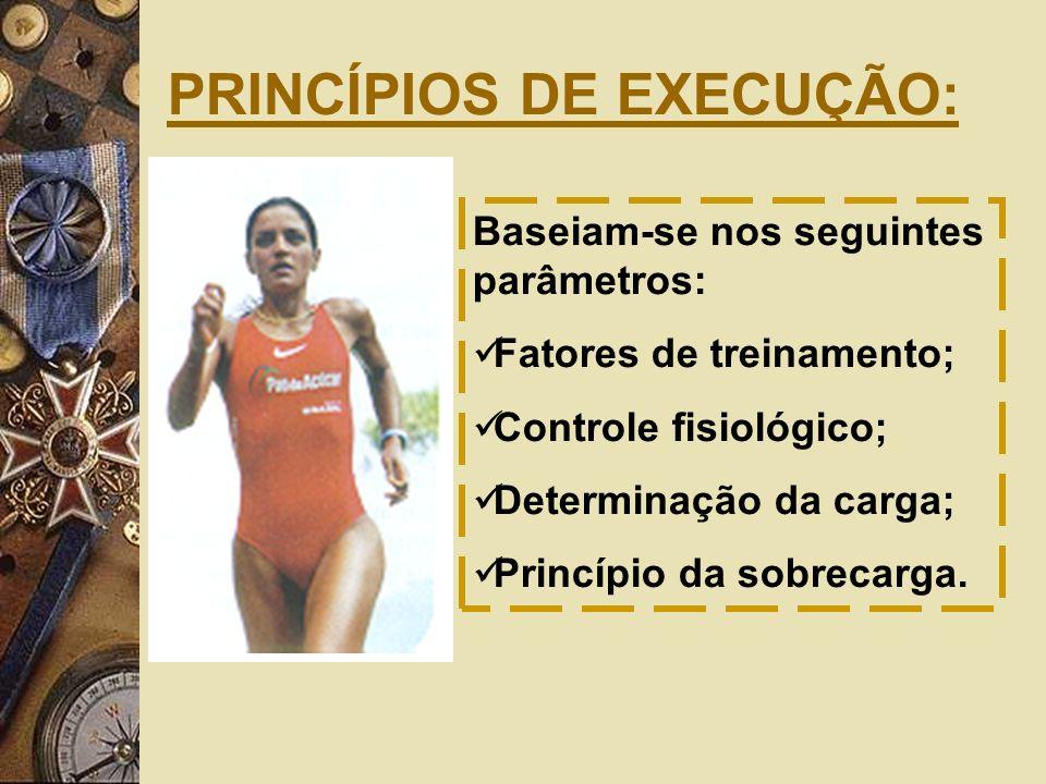 PRINCÍPIOS DE EXECUÇÃO: Baseiam-se nos seguintes parâmetros: Fatores de treinamento; Controle fisiológico; Determinação da carga; Princípio da sobreca