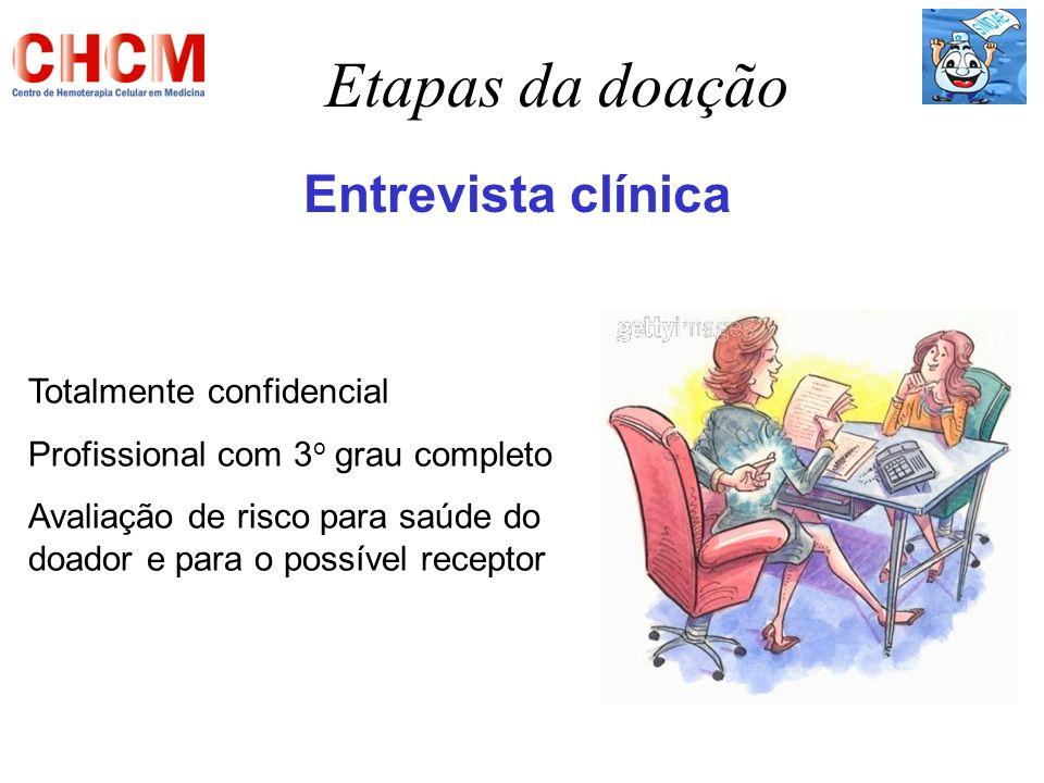 Etapas da doação Entrevista clínica Totalmente confidencial Profissional com 3 o grau completo Avaliação de risco para saúde do doador e para o possív