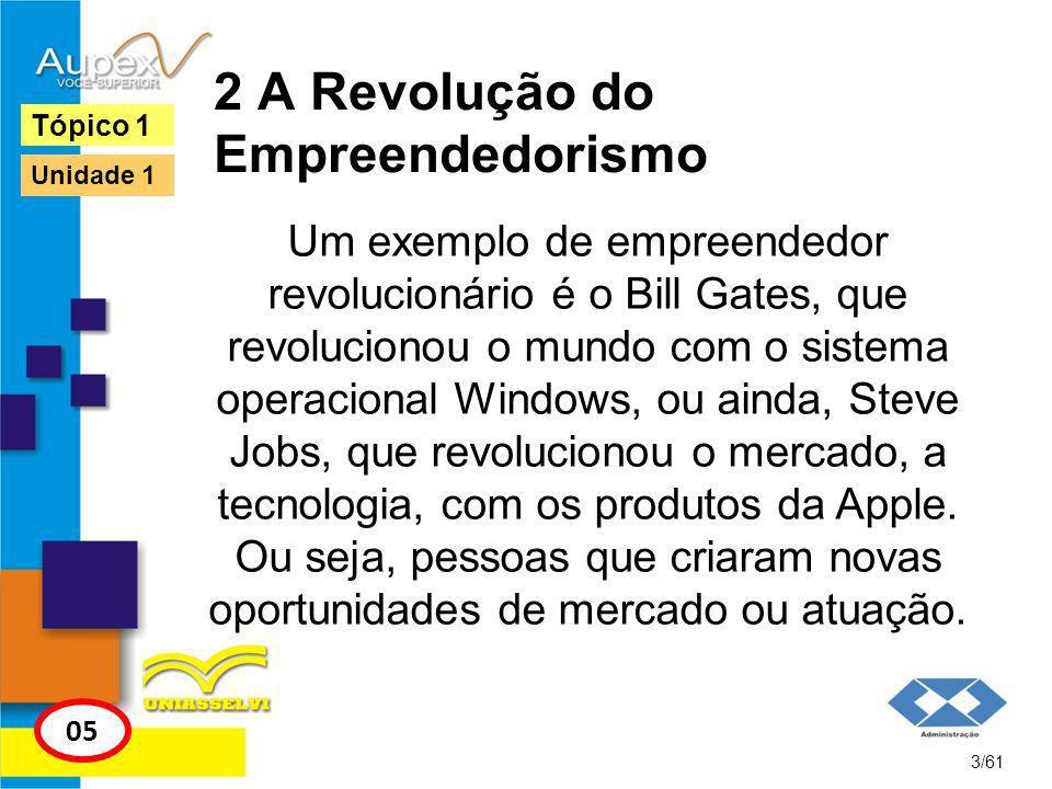 2 A Revolução do Empreendedorismo O Empreendedorismo não é sinônimo de abrir uma empresa ou um negócio próprio.