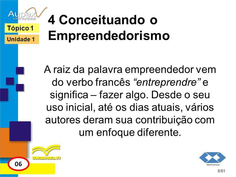 4 Conceituando o Empreendedorismo Existem três causas principais que movem o empreendedorismo: * A natureza humana; * O papel do empreendedor na economia; * A estrutura econômica.