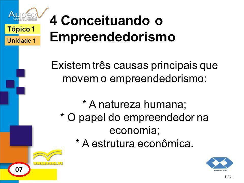 4 Conceituando o Empreendedorismo No quadro das páginas 8 a 10 é possível verificar a evolução do termo Empreendedorismo ao longo da história.
