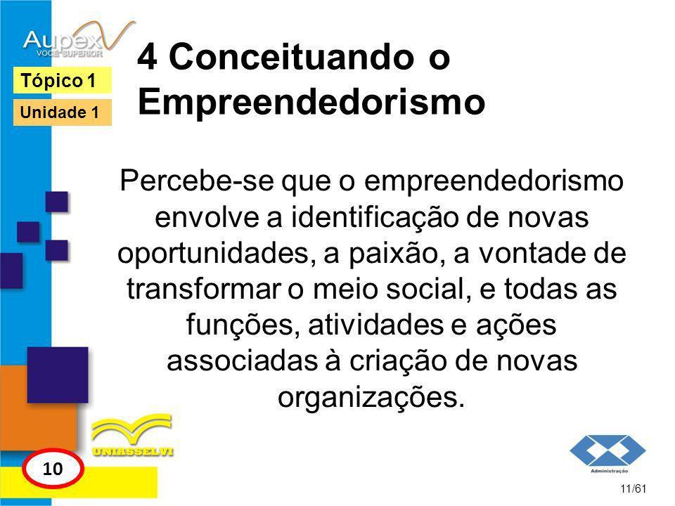 4 Conceituando o Empreendedorismo Os principais conceitos do Empreendedorismo: * Correr risco calculado; * Inovação x Lucro Elevado; * Aproveitar as oportunidades; * Autorealização; * Criação de valor.