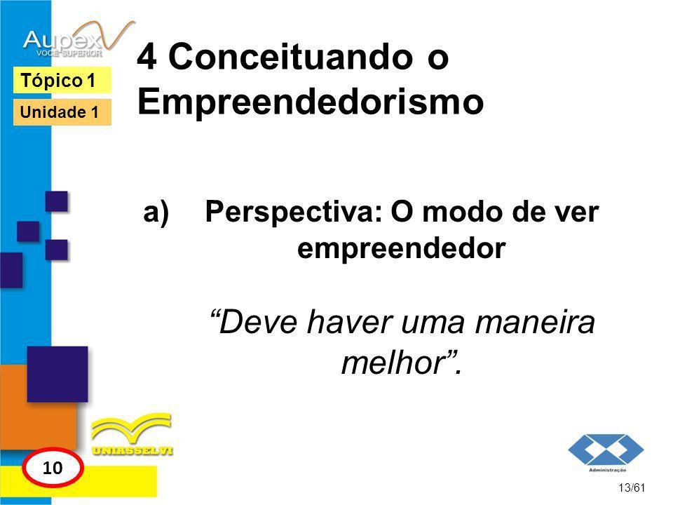4 Conceituando o Empreendedorismo b) Pioneirismo: campeão da inovação Nós podemos fazer a diferença.