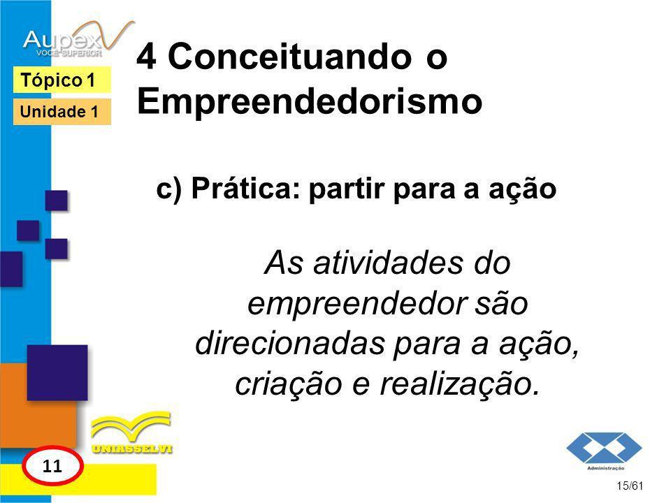 5 O Empreendedorismo no Brasil O empreendedorismo ganhou força no Brasil somente a partir da década de 1990, com a abertura da economia, que propiciou a criação de entidades como o SEBRAE e SOFTEX.
