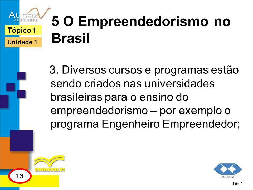 5 O Empreendedorismo no Brasil 4.