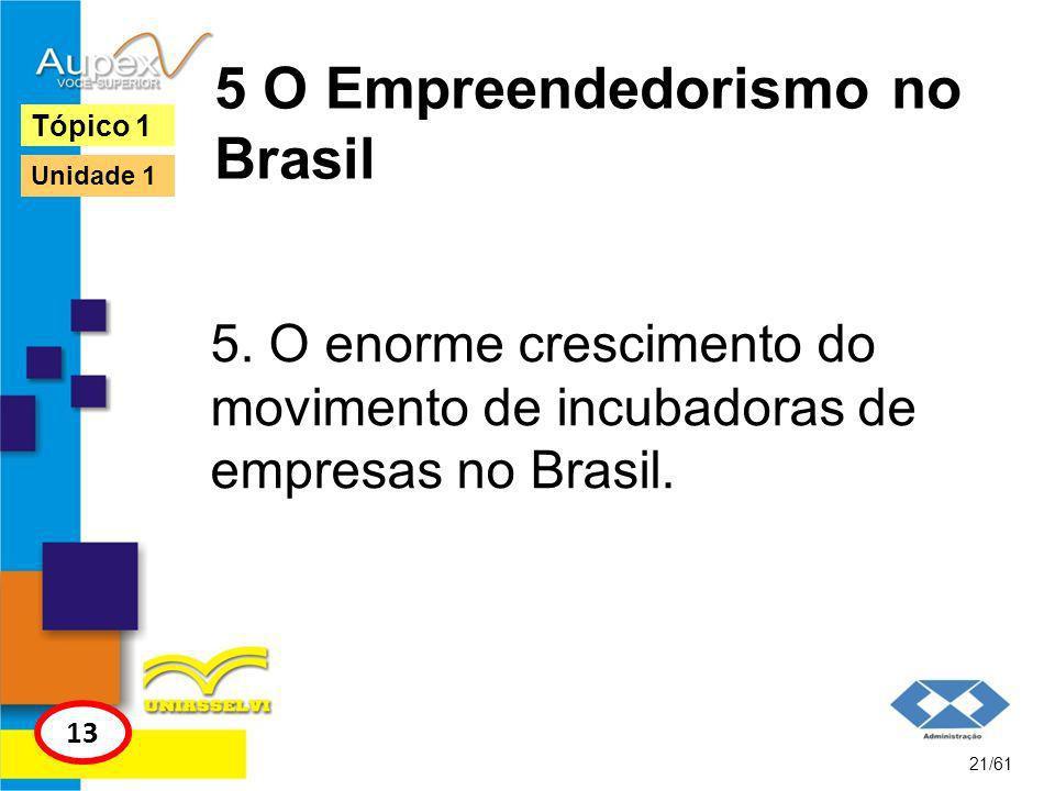 5 O Empreendedorismo no Brasil O GEM (Global Entrepreneurship Monitor) mede o nível de atividade empreendedora no mundo desde 1999 e, nesta edição, envolveu 54 países.