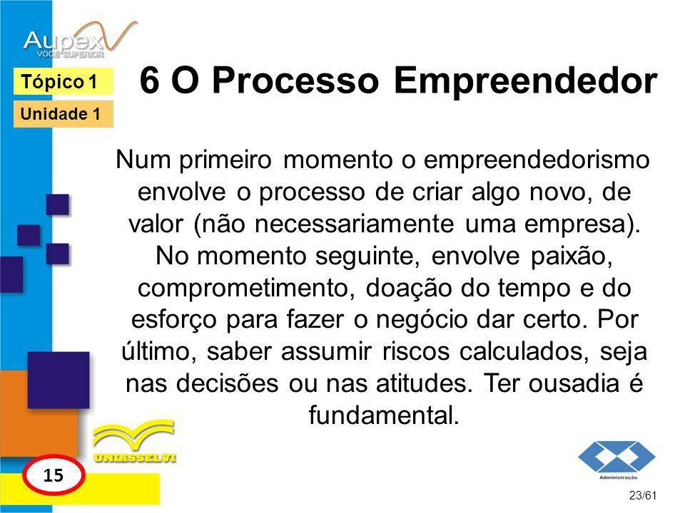 6 O Processo Empreendedor Para que a nova ideia ou o novo negócio seja bem-sucedido é necessário que haja tanto talento empreendedor, ou seja, percepção, direção, dedicação e muito trabalho das pessoas envolvidas.