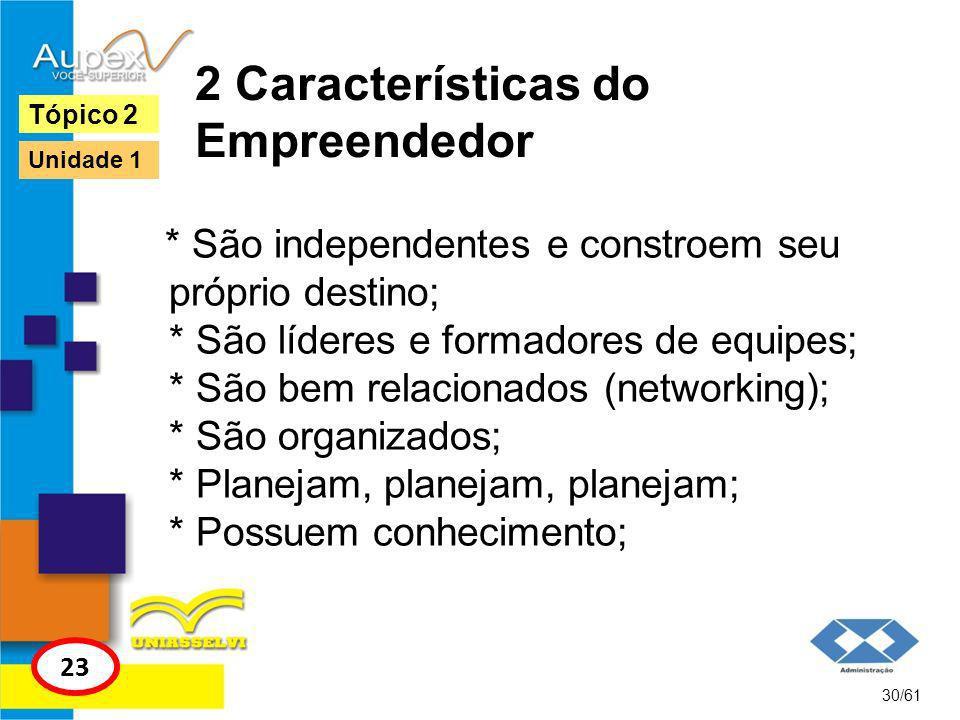 2 Características do Empreendedor * Assumem riscos calculados; * Criam valor para a sociedade.