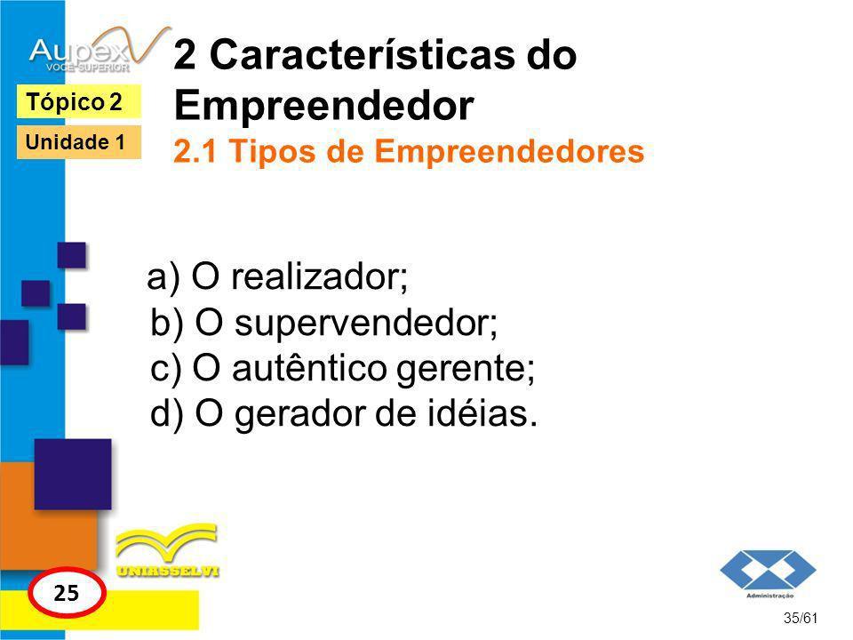 2 Características do Empreendedor 2.1 Tipos de Empreendedores Em uma pesquisa, McClelland (1972) identificou 10 características comportamentais empreendedoras: 36/61 Tópico 2 27 Unidade 1