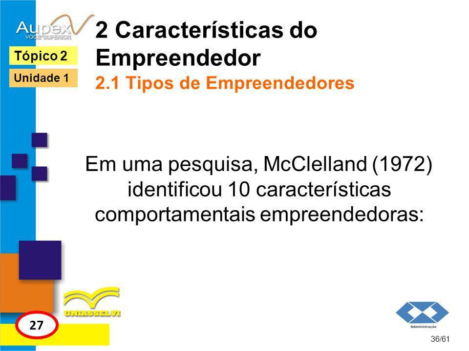 2 Características do Empreendedor 2.1 Tipos de Empreendedores 1.