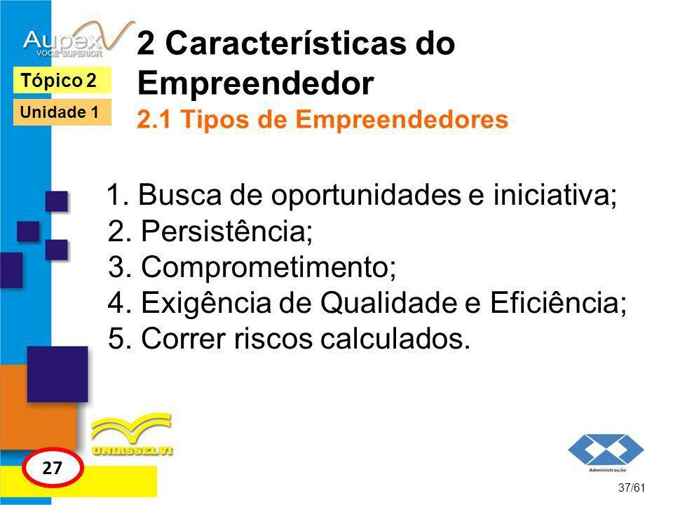 2 Características do Empreendedor 2.1 Tipos de Empreendedores 6.