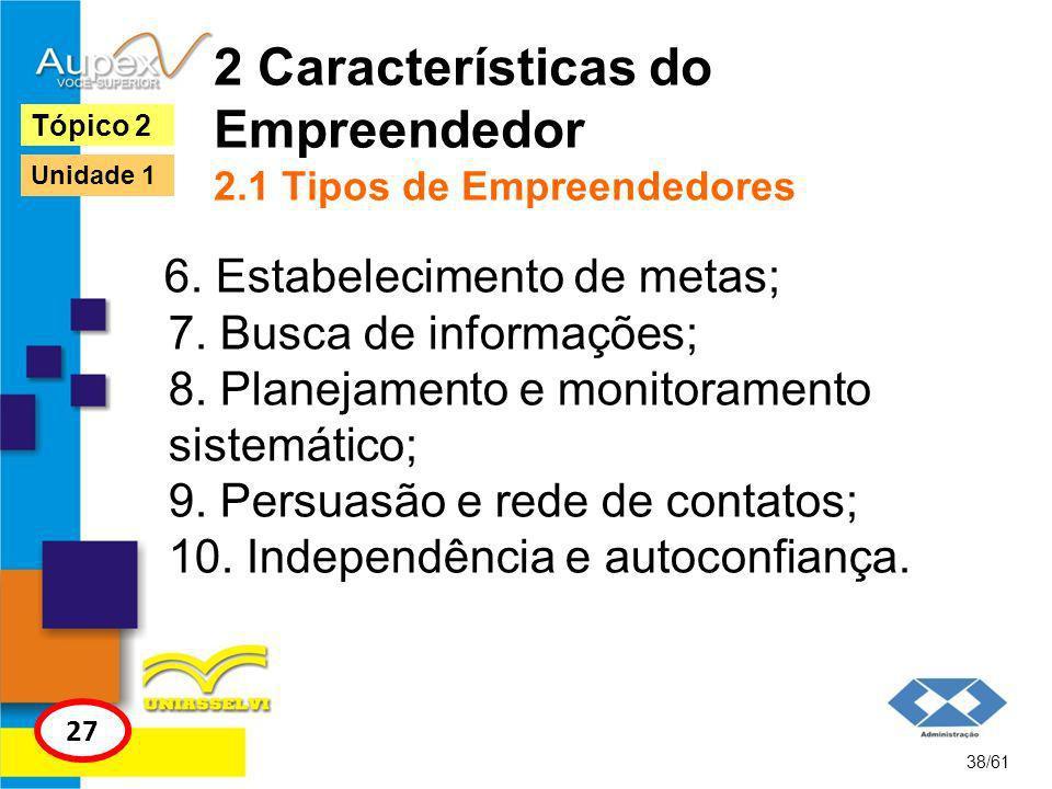 3 Intraempreendedorismo O intraempreendedorismo é quando o processo empreendedor acontece internamente, ou seja, dentro da organização em que se trabalha.