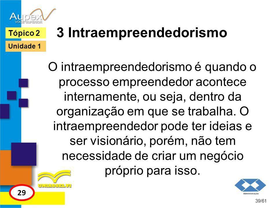 3 Intraempreendedorismo 3.1 Características dos Intraempreendedores É o empreendedor dentro da própria empresa, que tem a habilidade de manter naturalmente a inovação sistemática no negócio, diferenciando- o e mantendo-o competitivo no mercado.