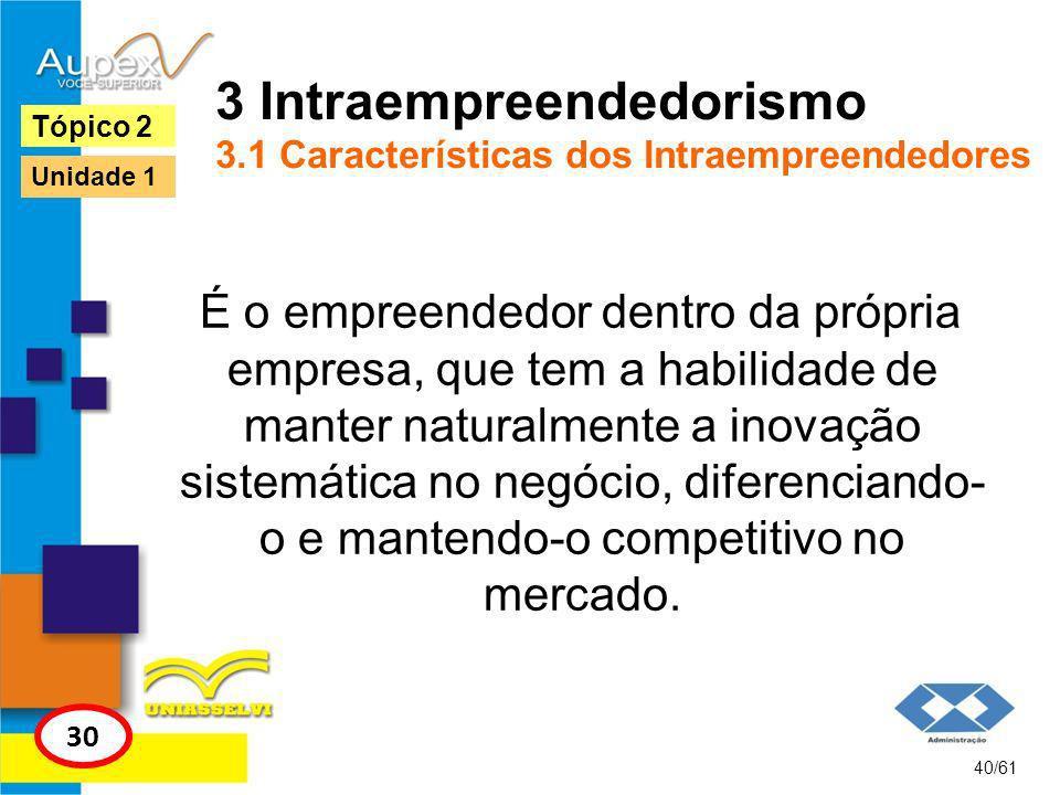 3 Intraempreendedorismo 3.1 Características dos Intraempreendedores A principal razão de as empresas buscarem desenvolver comportamentos empreendedores parece residir na dificuldade de se implementar projetos pessoais e profissionais.