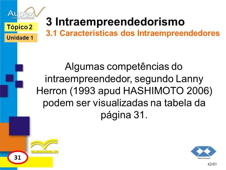 3 Intraempreendedorismo 3.1 Características dos Intraempreendedores Para estimular ou resgatar o espírito empreendedor na empresa é necessário promover o envolvimento do pessoal.
