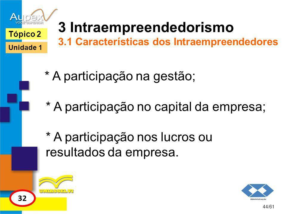3 Intraempreendedorismo 3.1 Características dos Intraempreendedores É importante analisar as diferenças entre o empreendedor, o intraempreendedor e o gerente tradicional (vide tabela nas páginas 32 a 35).