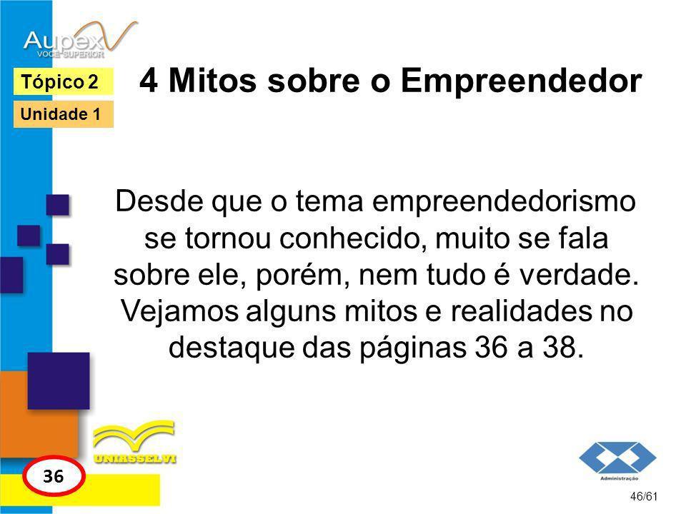 5 Teste: Você é Empreendedor.O formulário das páginas 39 a 40 foi desenvolvido por Miner (1998).